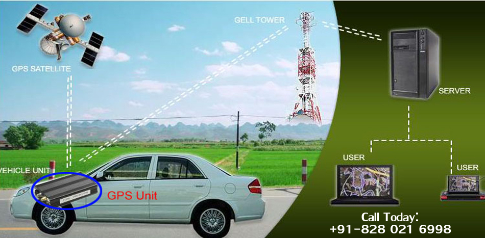 Advantages of GPS Vehicle Tracking for Transportation Industry